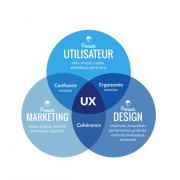 création-site-internet-UX/UI-experience-geneve-suisse-atelierssud